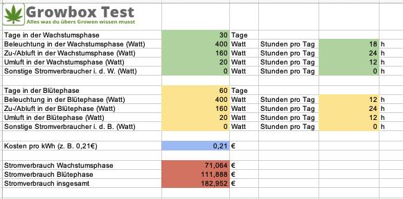 Kostenloser Growbox Stromkostenrechner als Tabellenvorlage 2